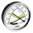 Thermo-Hygrometer, farbige Komfortzonen