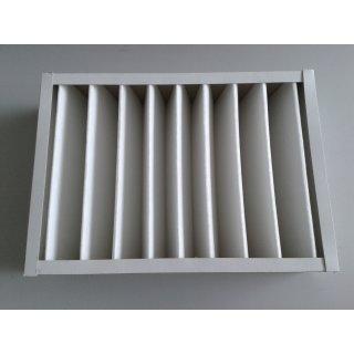 Alternativ Luftfilter für WRG thermos/ atmos/iso-Box